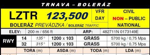 Pomôcka LZTR (Trnava – Boleráz) (DRAFT)