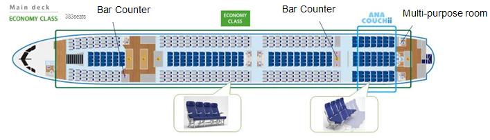 Airbus A380 - dolná paluba