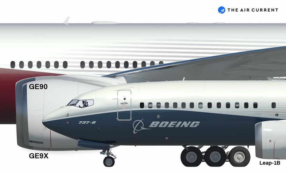 GE9X vs Boeing 737 (c)Aircurrent