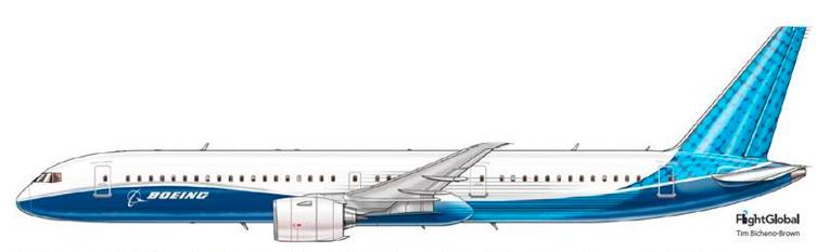 Návrh nového lietadla výrobcu Boeing