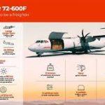 Prehľad vlastností leitadla ATR 72-600F(c)atr-aircraft.com