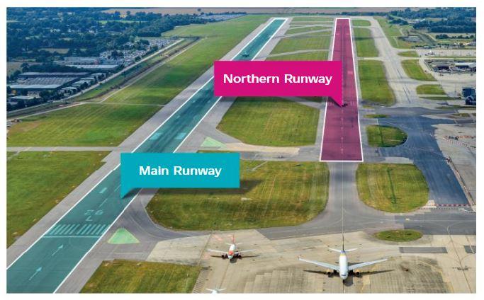 (c)gatwickairport.com